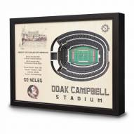 Florida State Seminoles Stadium View Wall Art