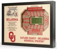 Oklahoma Sooners Stadium View Wall Art